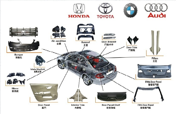 Automobile Parts Product : Main products