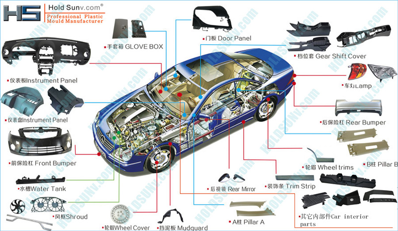 Automotive Injection Parts Combination Chart -