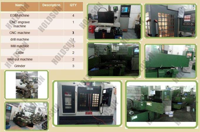 EDM Machine,CNC engrave Machine,CNC machine,Drill Machine,Mill Machine,Lathe,Wire Cut Machine,Grinder